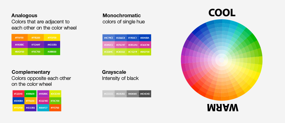 The color wheel and types of color schemes