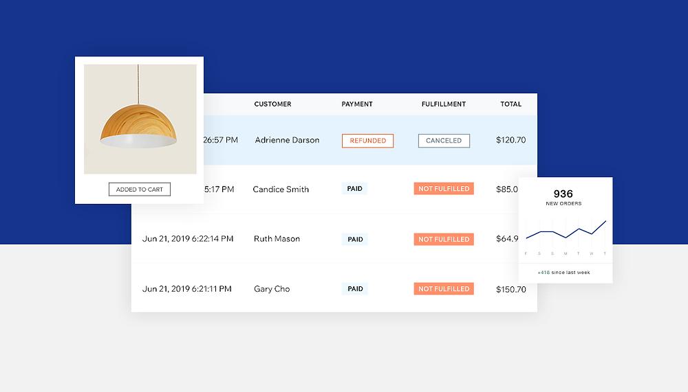 politica de devoluciones en tienda online