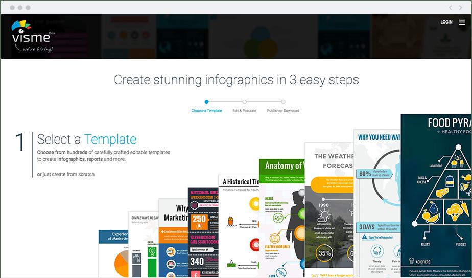 Como criar um infográfico arrasador em menos de uma hora