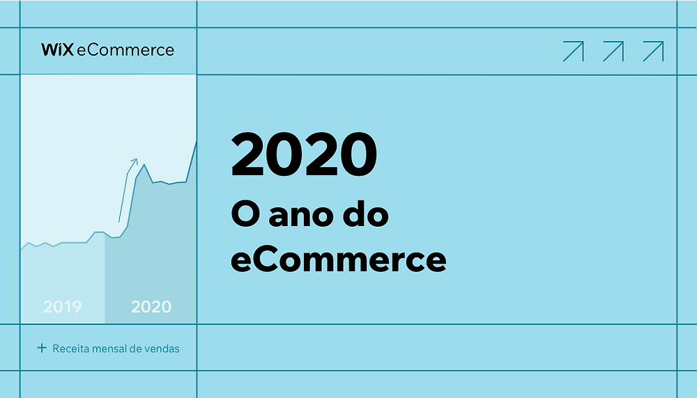 Retrospectiva 2020: oano do eCommerce