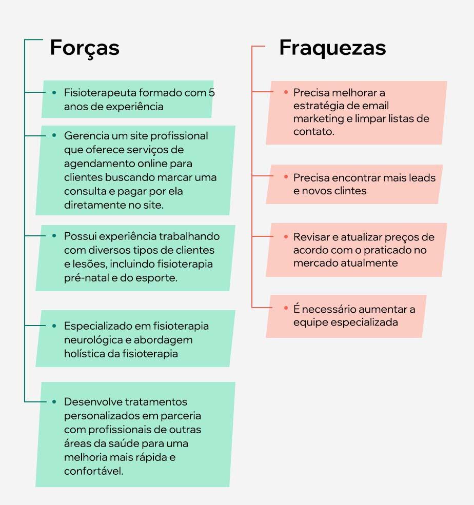 Exemplos de forças versus fraquezas de um negócio