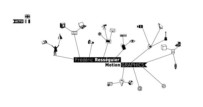 Frédéric Rességuier Motion Graphics