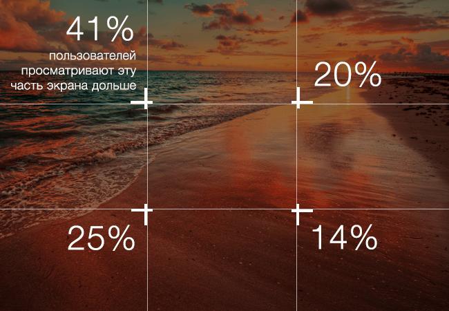 статистика композиция веб-сайт