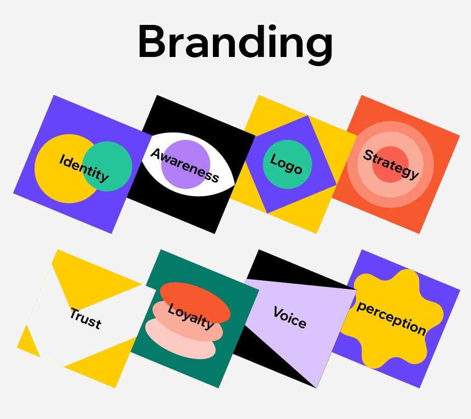 브랜딩에 추구되는 요소들인 정체성, 로고, 전략, 신뢰 표지들을 나열한 이미지