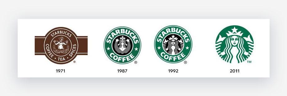 diverse versioni del logo di Starbucks dal 1971 al 2011