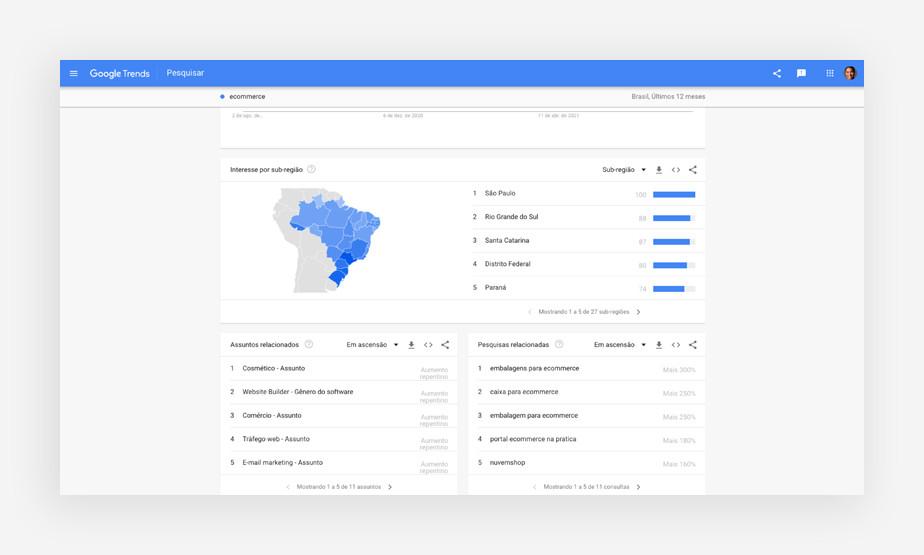 Captura de tela de pesquisa por região no Google Trends