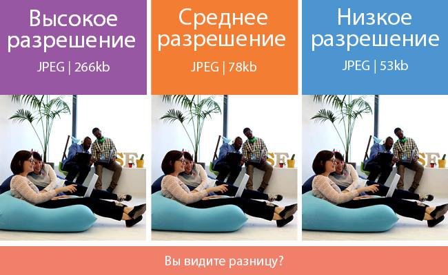 Разница в разрешении графических файлов