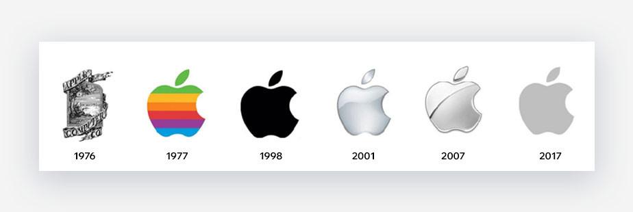 diverse versioni del logo della apple nel tempo