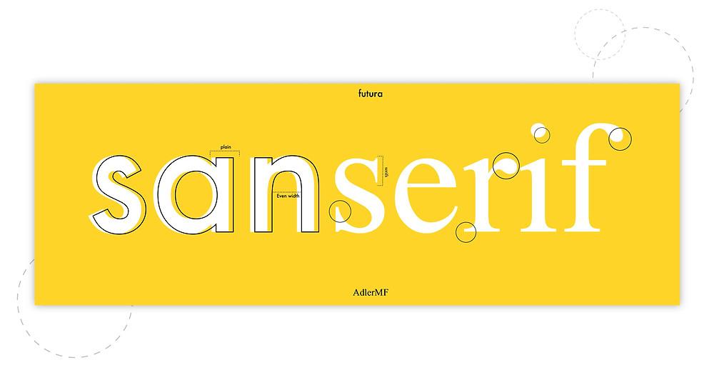 Serif and sans serif definition