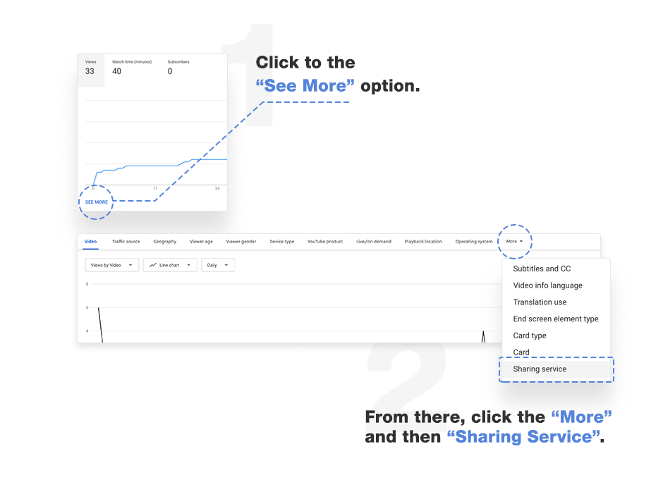 sharing service metric, youtube analytics, accessing shares,
