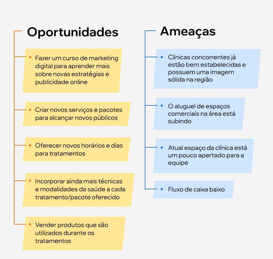 Exemplos de oportunidades versus ameaças de um negócio