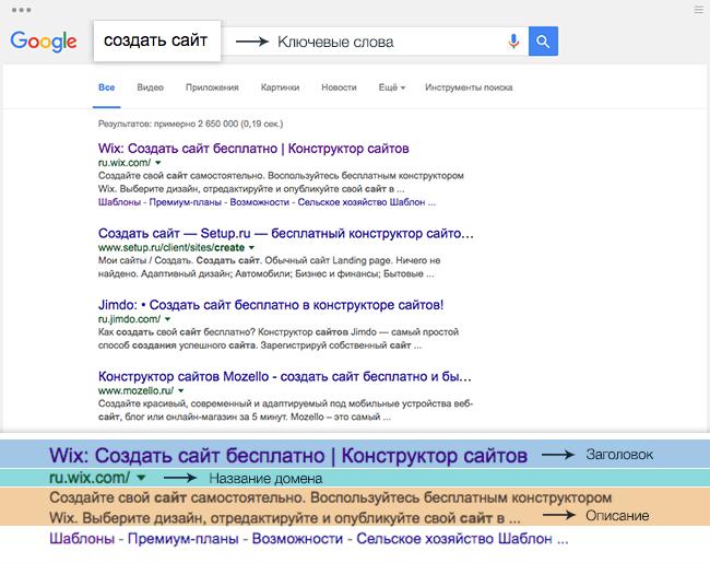 создать сайт скиншот Google