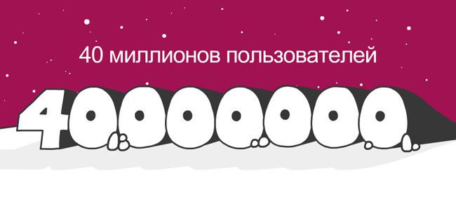 Wix празднует 40 миллионов пользователей