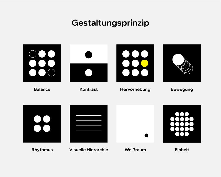 Darstellung der Gestaltungsprinzipien: Balance, Kontrast, Hervorhebung, Bewegung, Rhythmus, Visuelle Hierarchie, Weißraum und Einheit