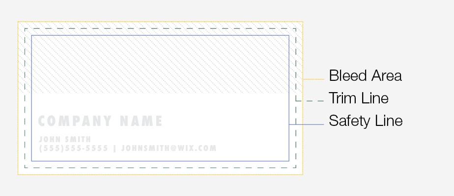 Diferentes elementos de una tarjeta personal