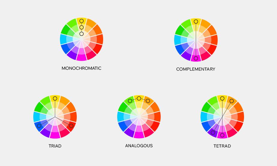 Farbkreise mit verschiedenen Farbkombinationen