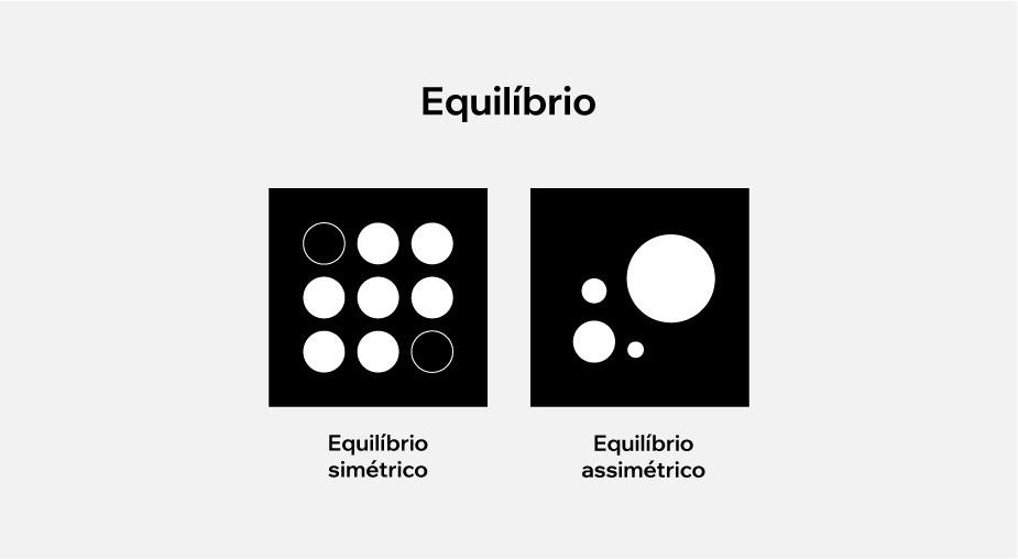 Um dos princípios do design: equilíbrio (simétrico e assimétrico)