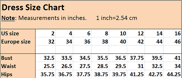 Dress Size Chart2.png