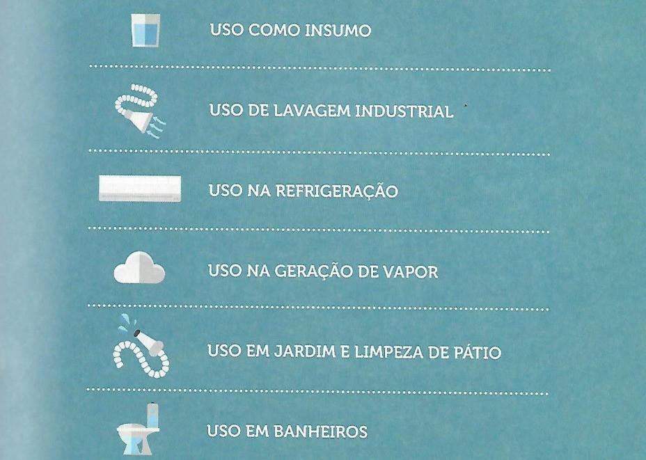 Usos da água nas indústrias