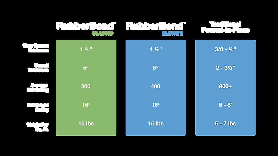 Rubber_ComparisonCharts-02.png