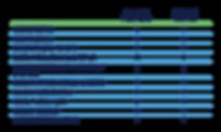 RubberMulch_Chart.png
