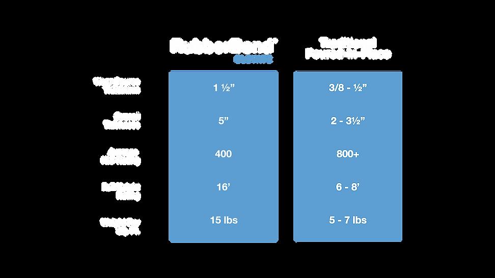 Rubber_ComparisonCharts-02 (2).png