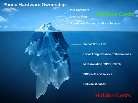 Hidden Costs of Phone Hardware Ownership