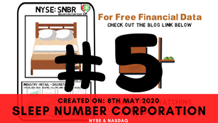 Sleep Number Corporation | NYSE:SNBR