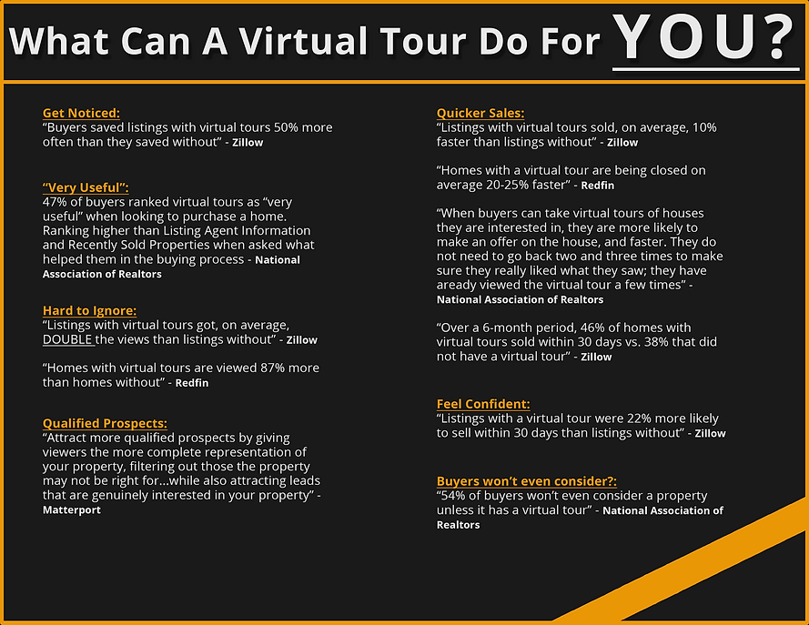 What can a virtual tour do for you.png