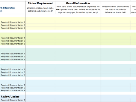 A Tool for Developing Proactive Quality & Compliance Reports