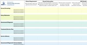 Quality & Compliance Report Development Tool