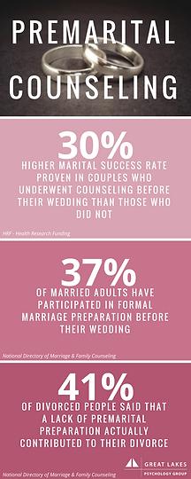 premarital-counseling.png