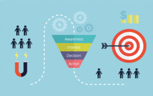 Lead Generation with Marketing Automation