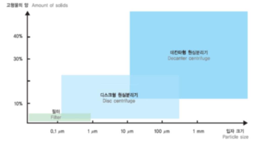 Patical size graph.JPG