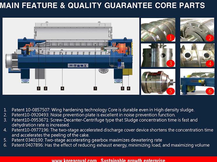 Core part & Technology