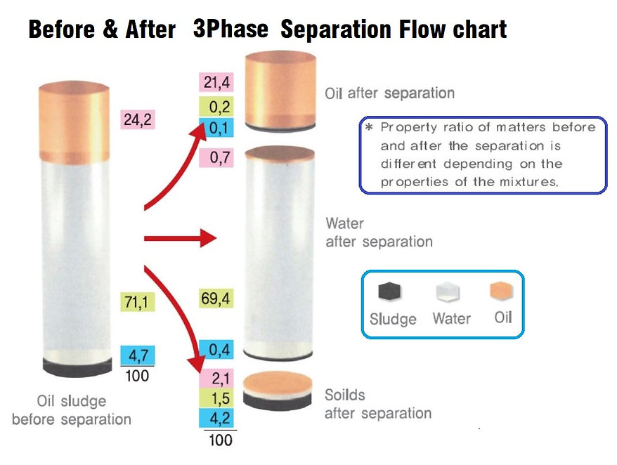 Before & After Separator.JPG