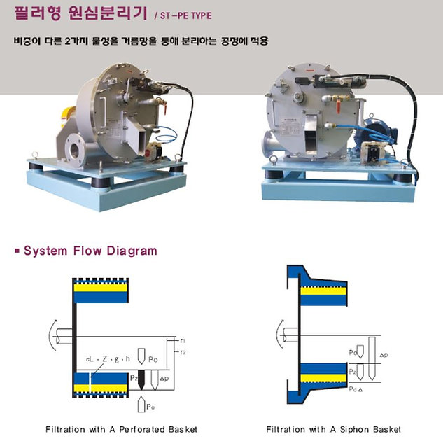 Peeler Type Separator.JPG