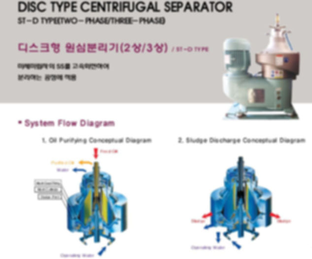 Disk type Separator.JPG