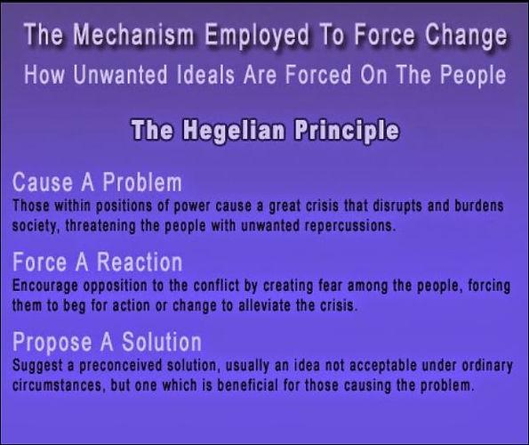 Hegelian Principle.JPG