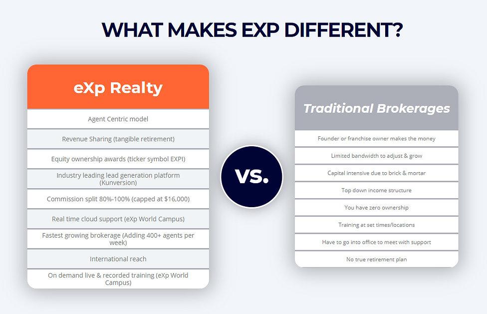 eXp Different.jpg
