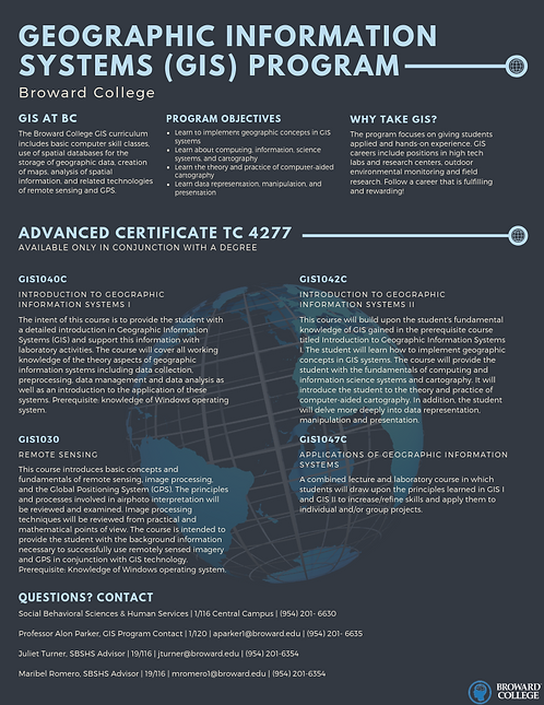 Geographic Information Systems (GIS) Pro