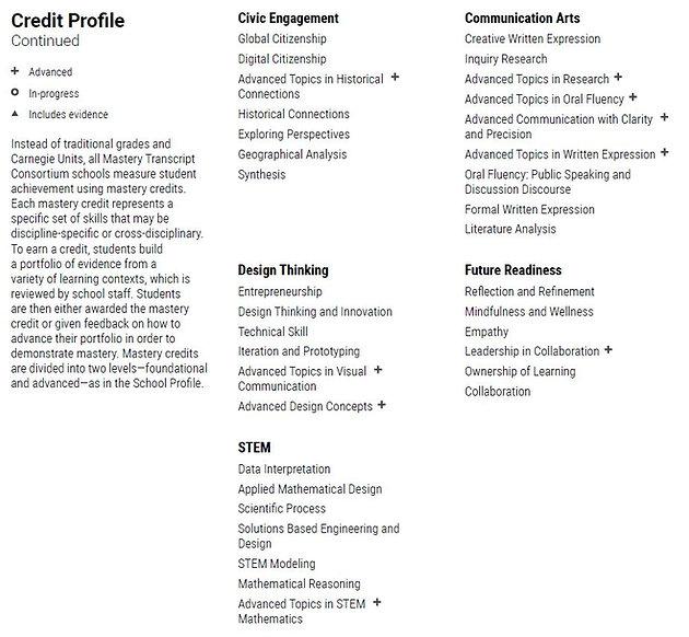 MTC Sample Page 2.JPG