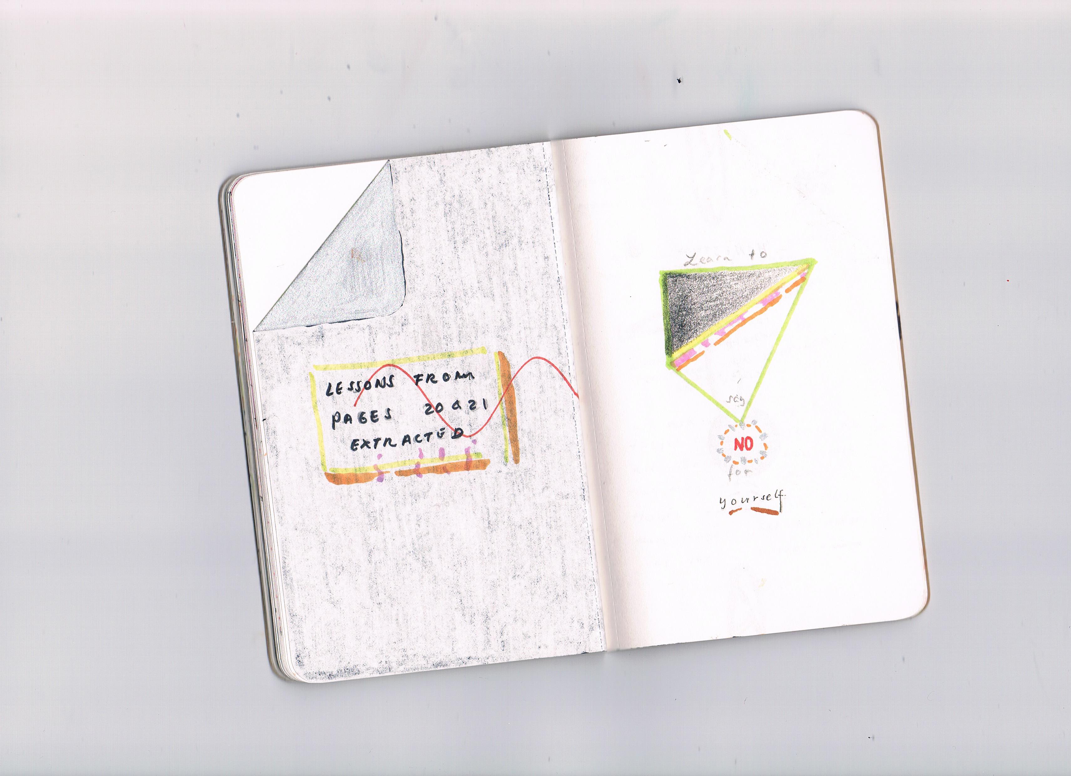 Sketchbook Project 25