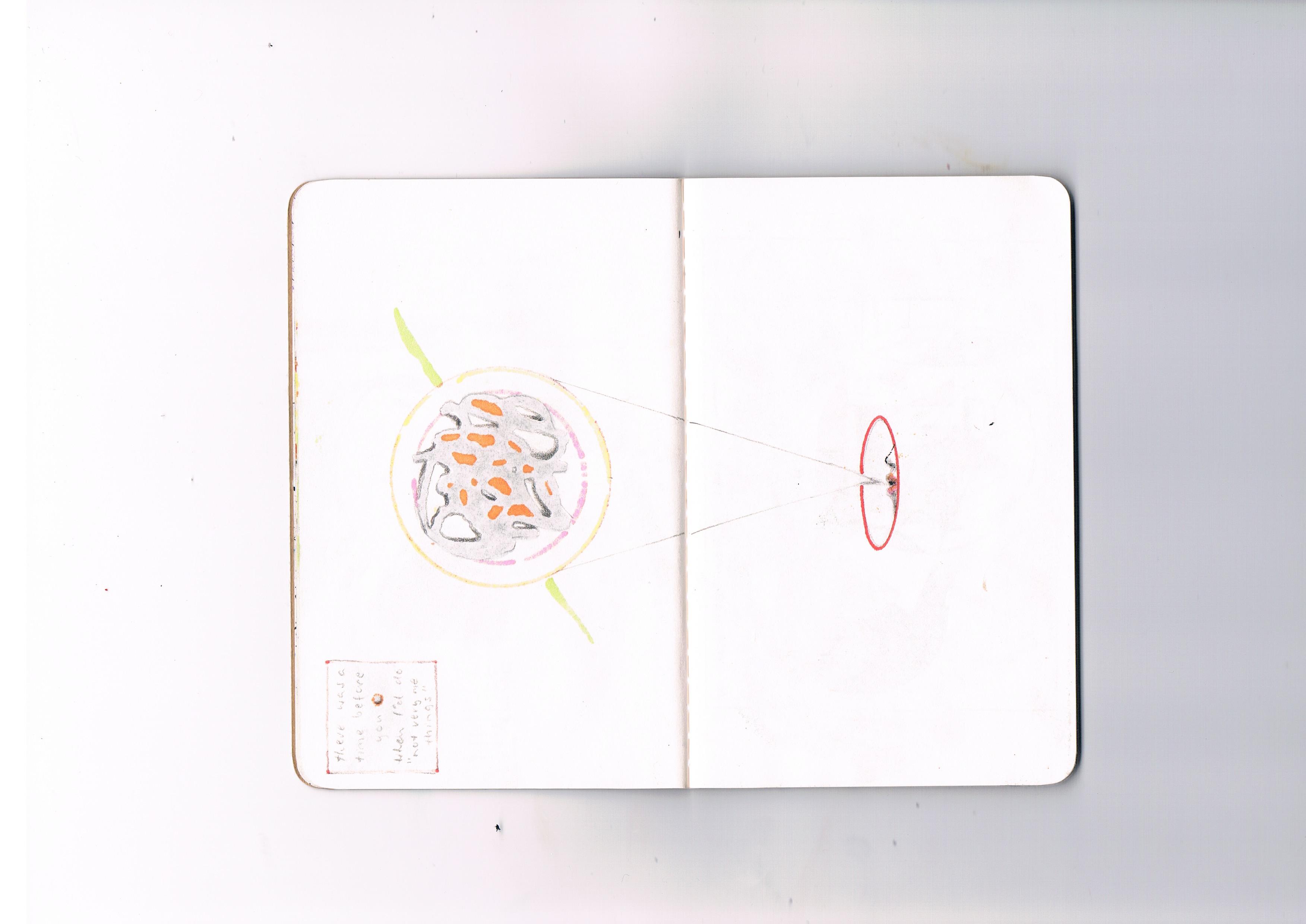 Sketchbook Project 7