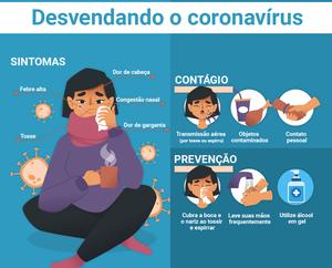 Neste infográfico você confere os principais sintomas causados pelo Covid-19 e as principais formas de combater o espalhe desse vírus.