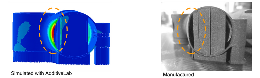 AdditiveLab. Metal AM Deformations. 3D printing deformations. AM deformations.
