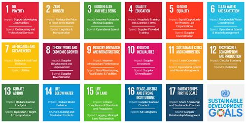 UN-SDG_Goals.png