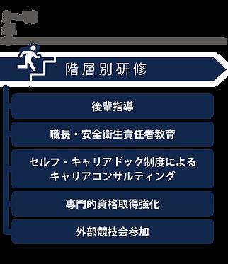 kenshuu3.png