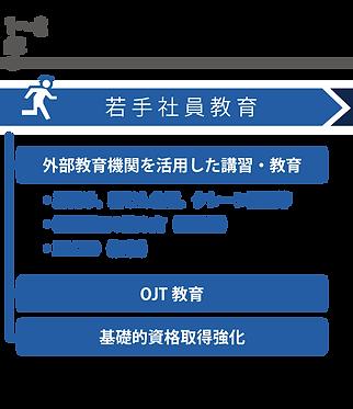kenshuu2.png