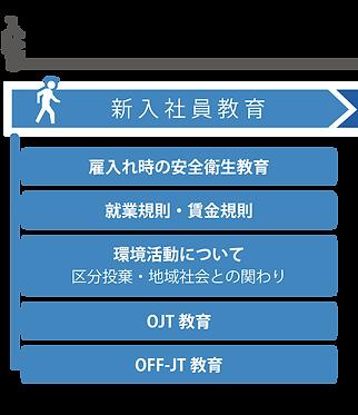 kenshuu1.png